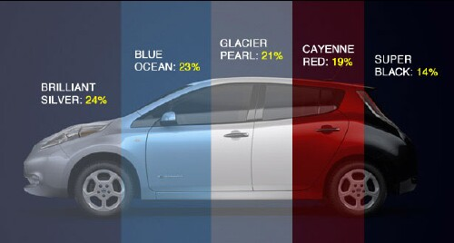 2011 Nissan Leaf exterior colors