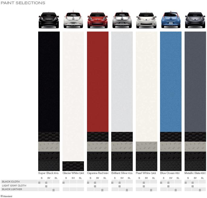 Nissan Leaf 2013 colors